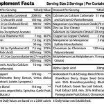 bodyarmor supp facts