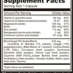 bloodsugar supps