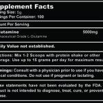 glutavolsupFacts