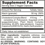 cholesterol_complex supps